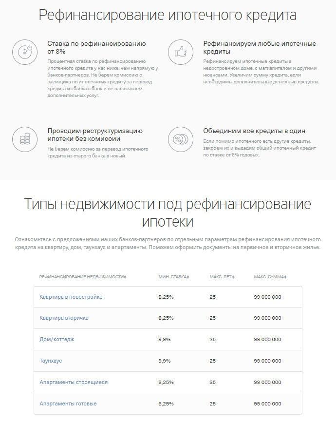 Тинькофф рефинанс
