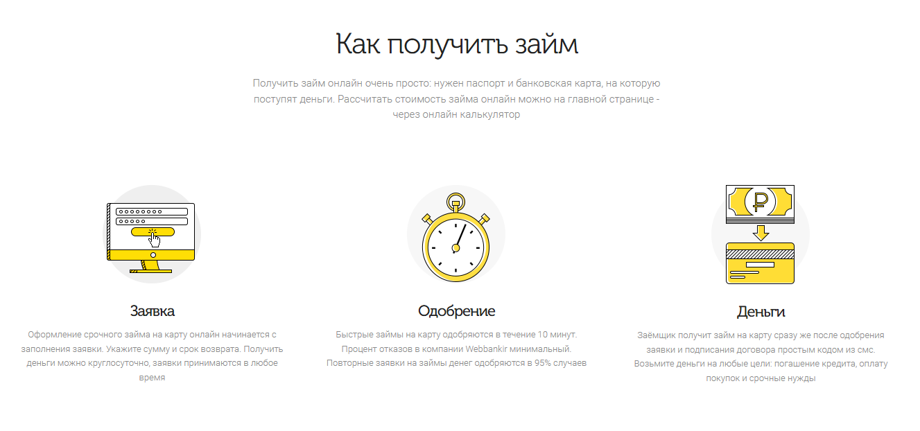 webbankir online